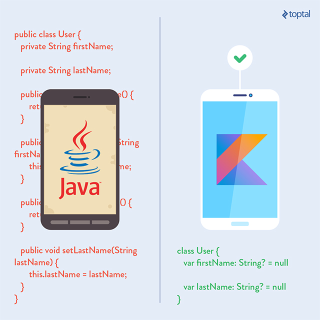 Image result for kotlin vs java