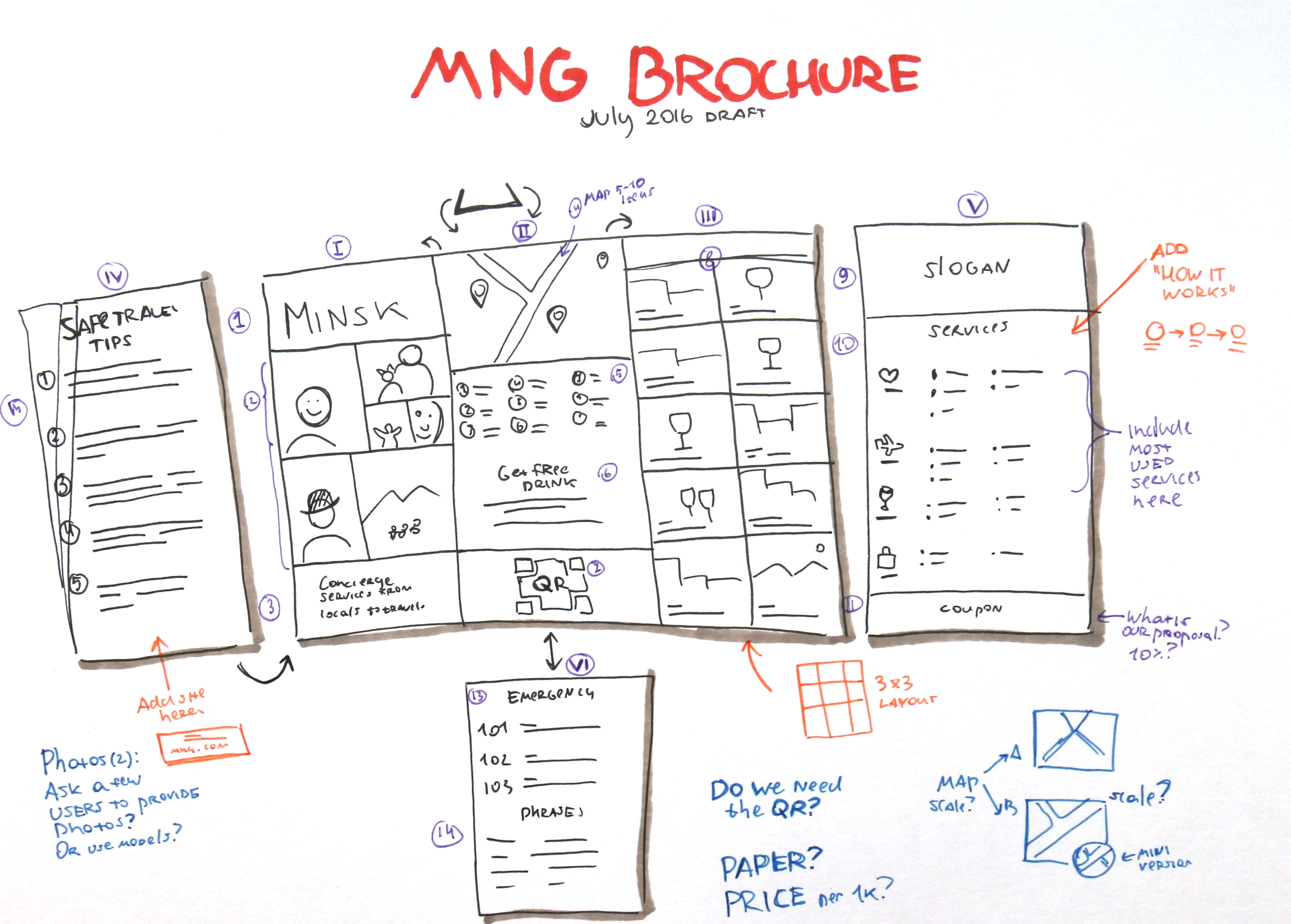 Tutorial The Art Of Ux Sketching Toptal We Recommend That You Begin Your Project By Drawing A Schematic While See What An Annotation Sketch Looks Like