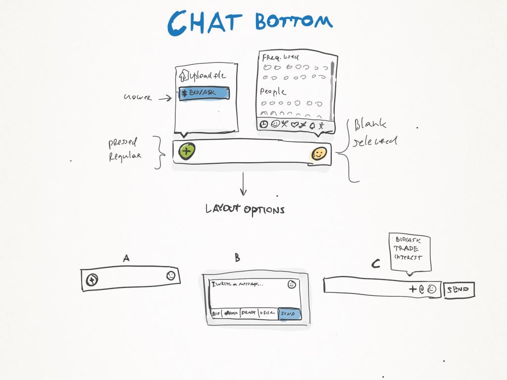 Todo Lo Que Necesitas Saber Sobre UX Sketching | Toptal
