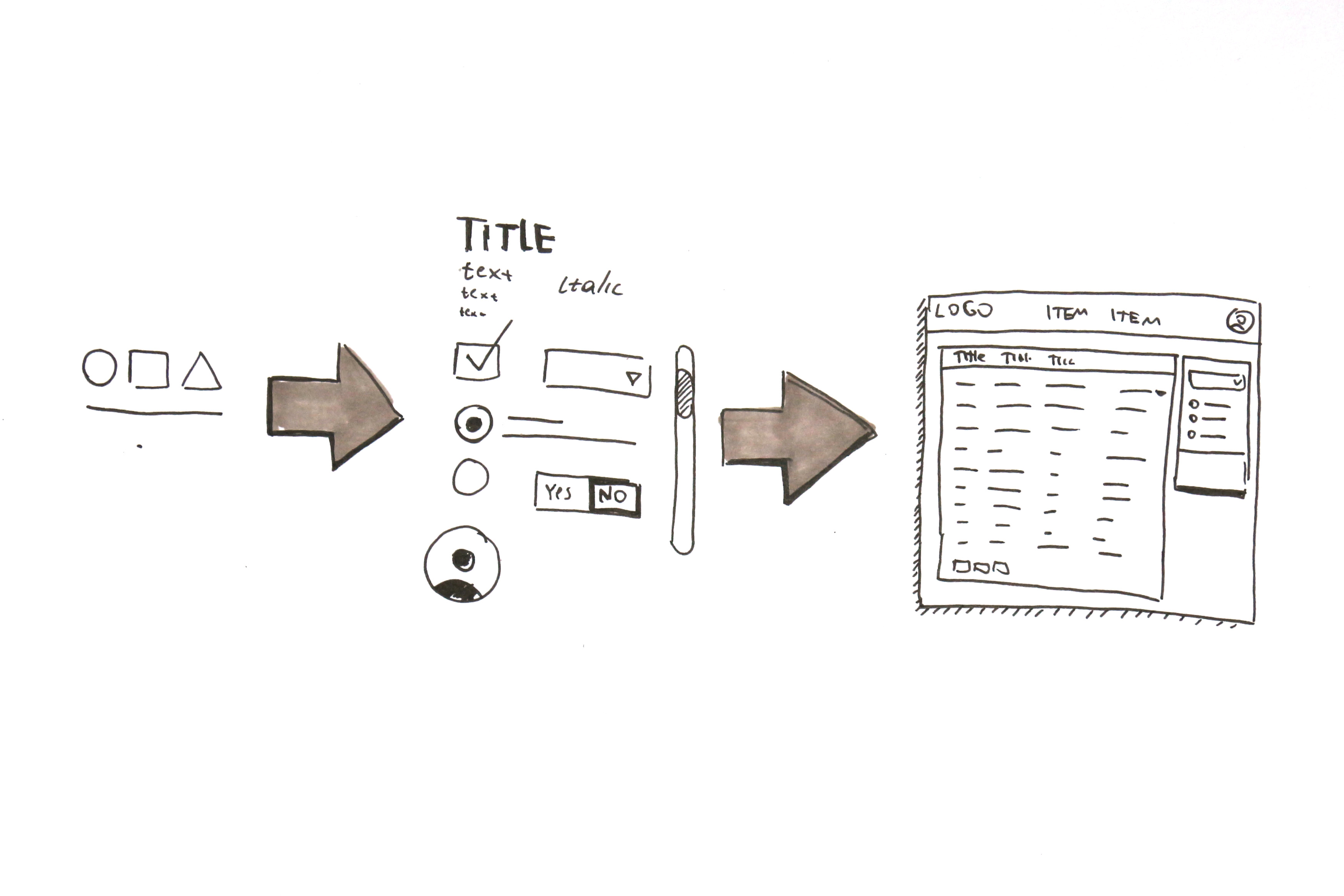 everything you need to know about ux sketching With it covers everything you need to know about getting started in lcd