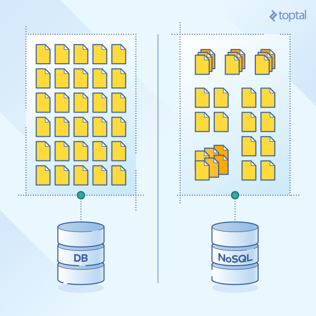 Relational vs. NoSQL databases