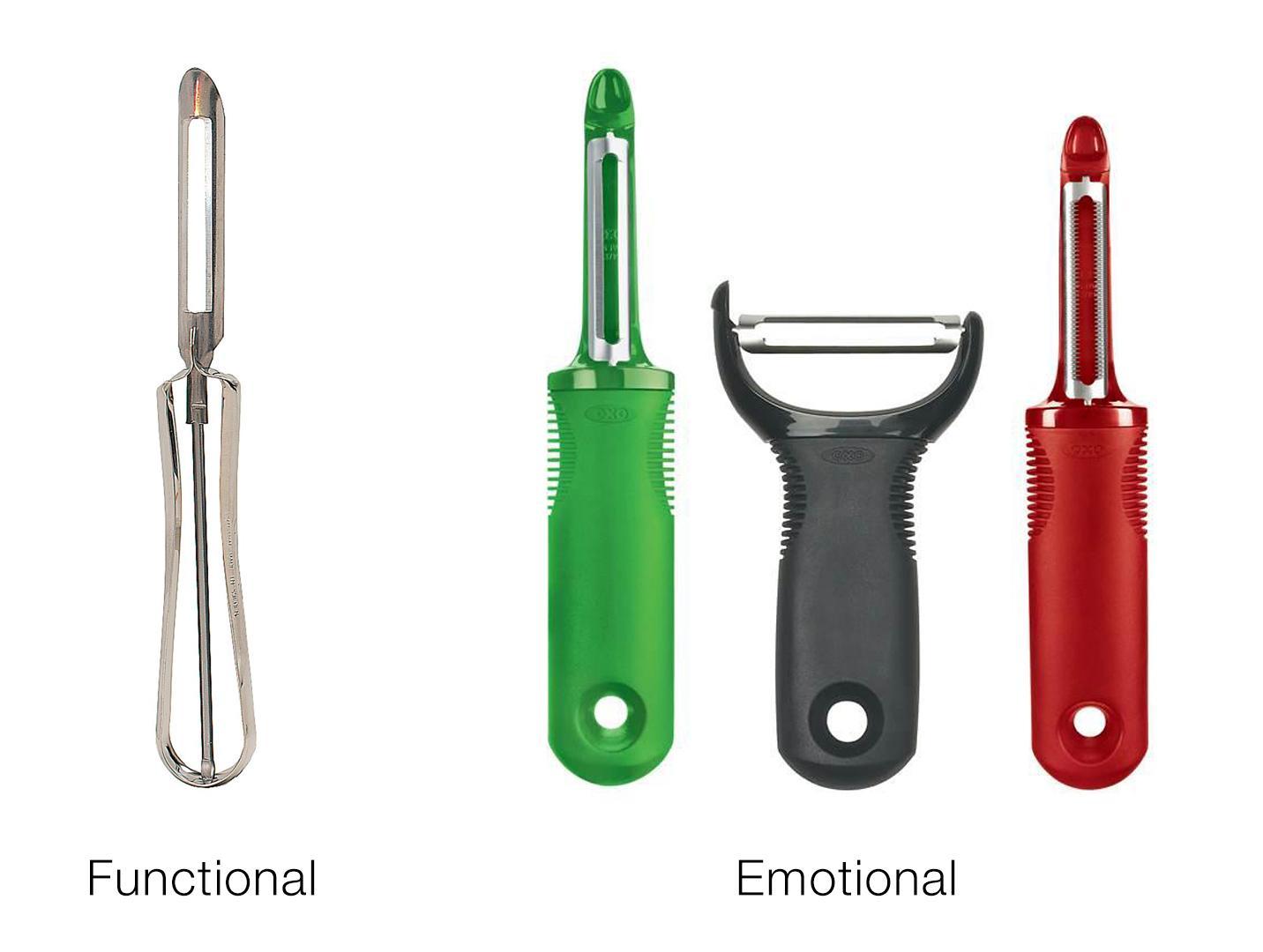 Functional vs emotional design