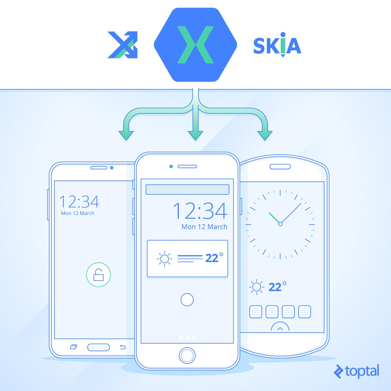 Cross-Platform App Development With Xamarin | Toptal