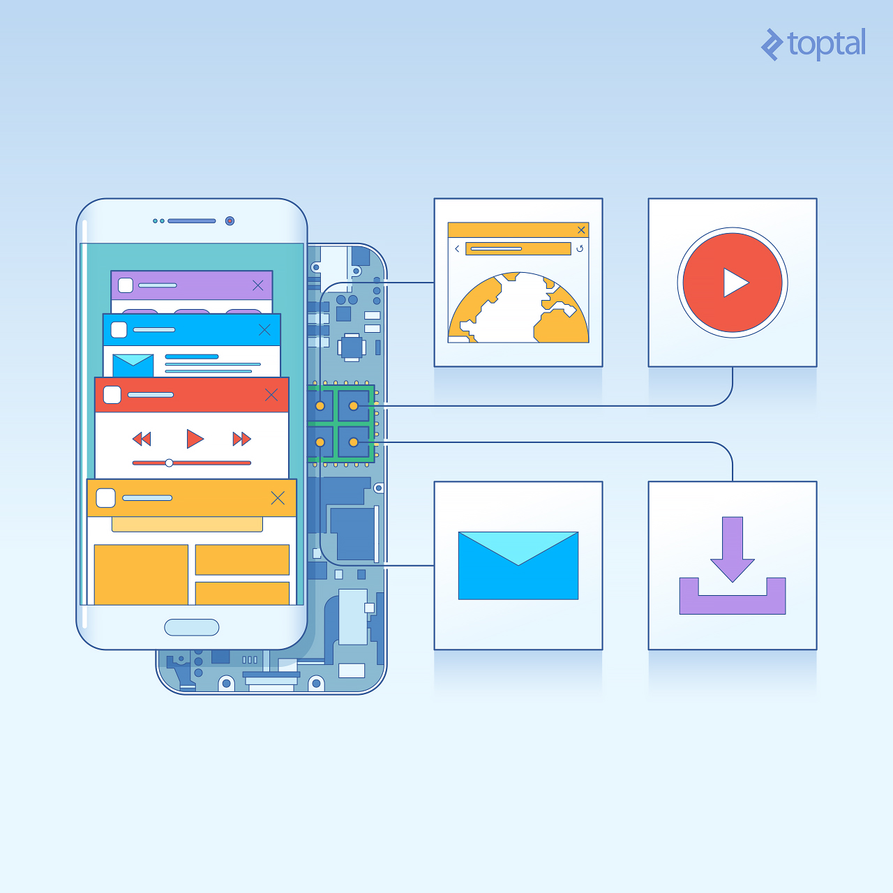 Android Threading All You Need To Know Toptal