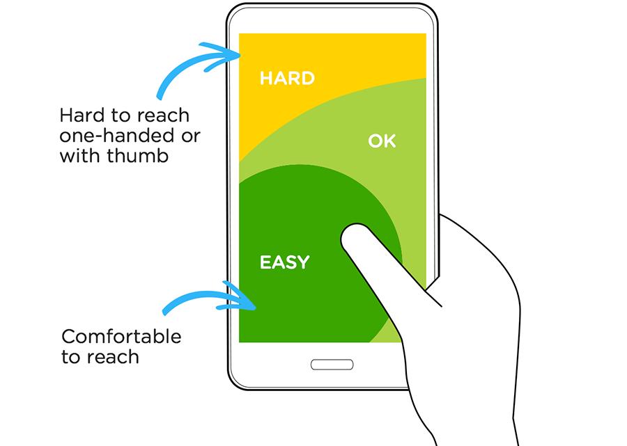 better mobile app design for better UX