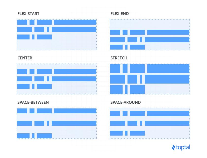Build Smart CSS-only Layouts with Flexbox | Toptal