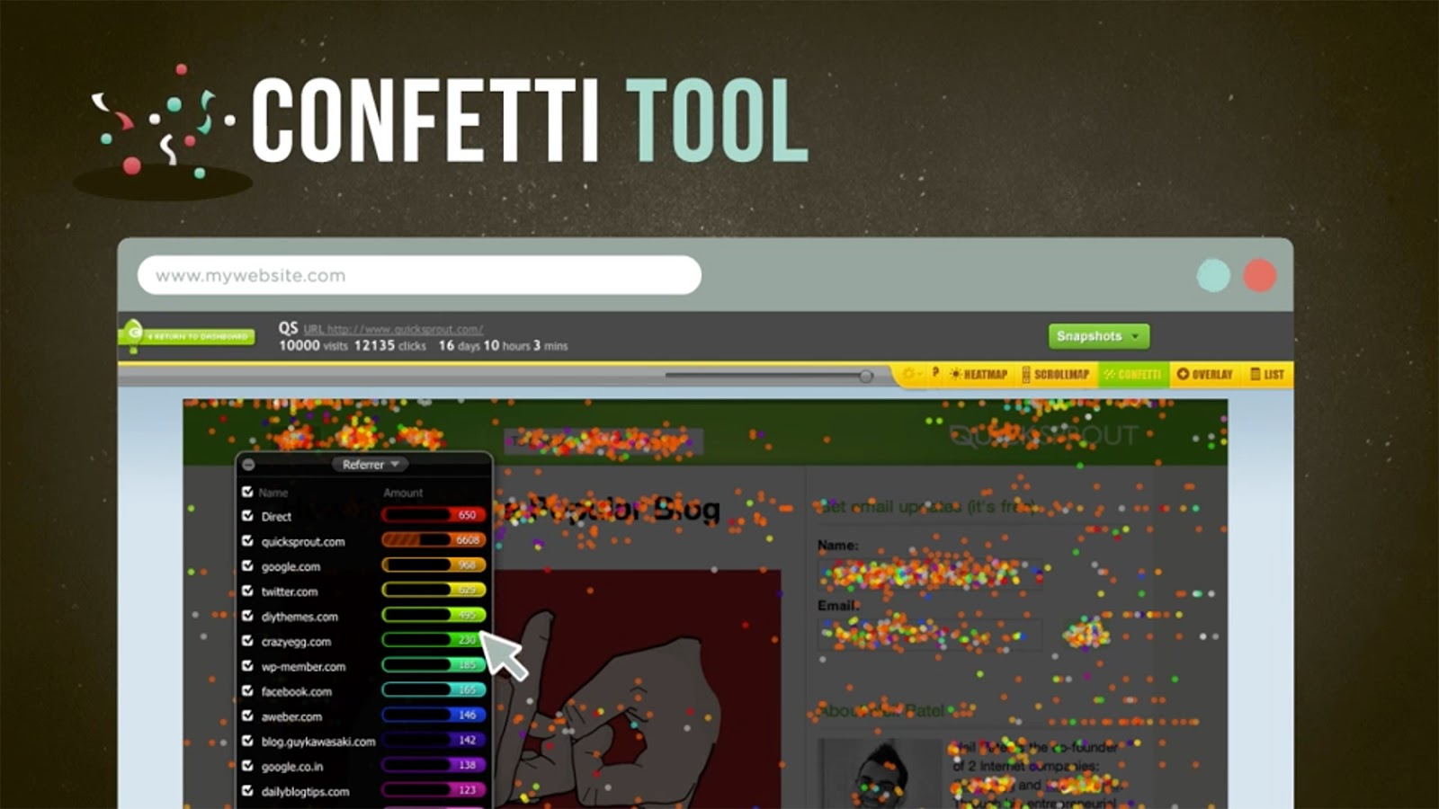 Image of CrazyEgg's Confetti tool