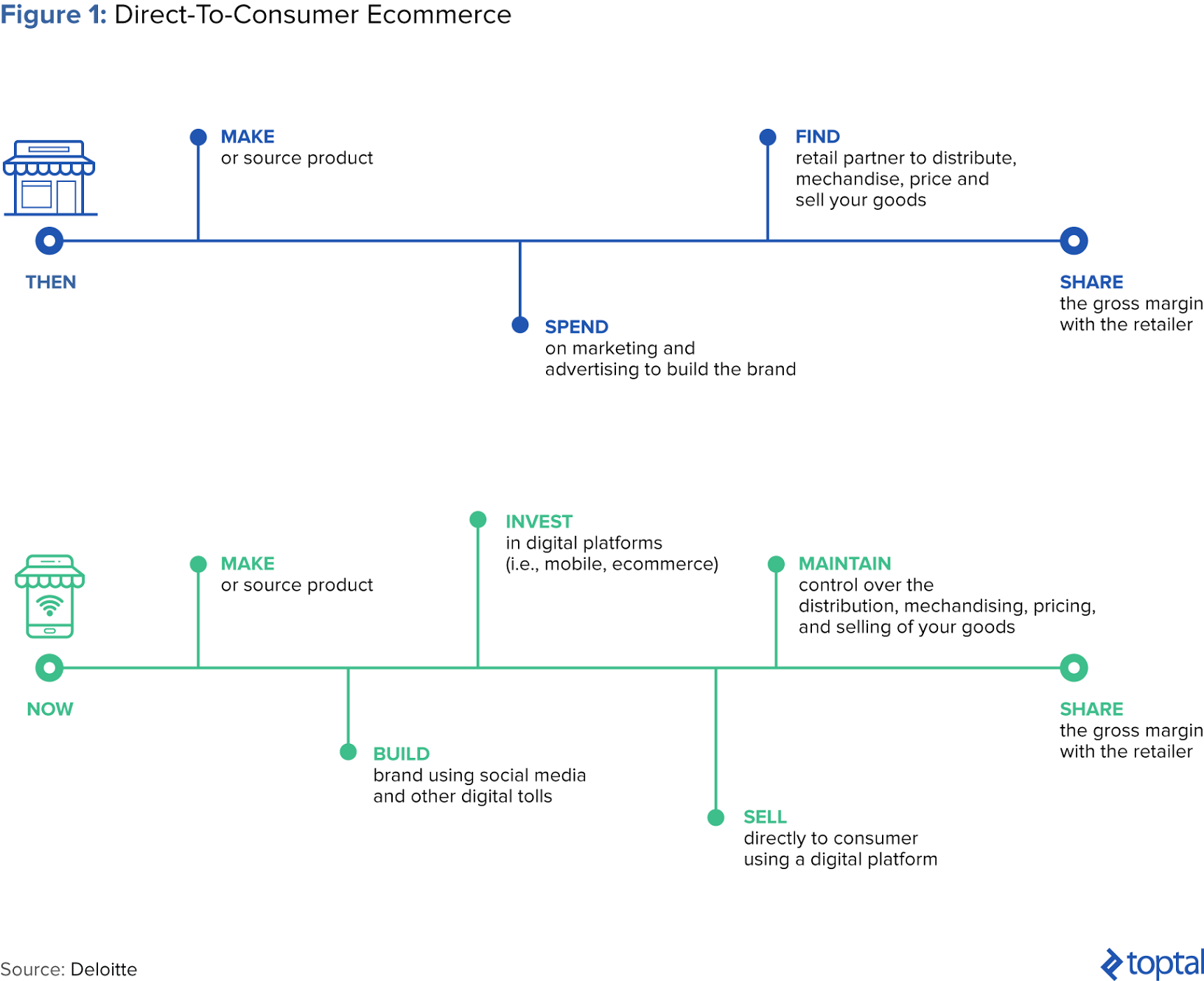 Image of Chart 3