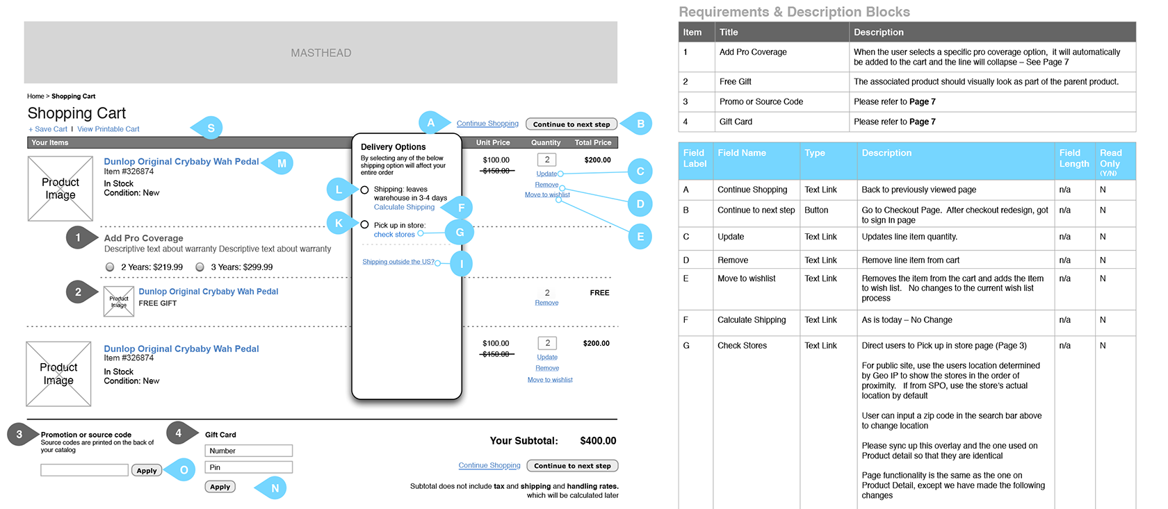 Website wireframe example, annotated wireframe