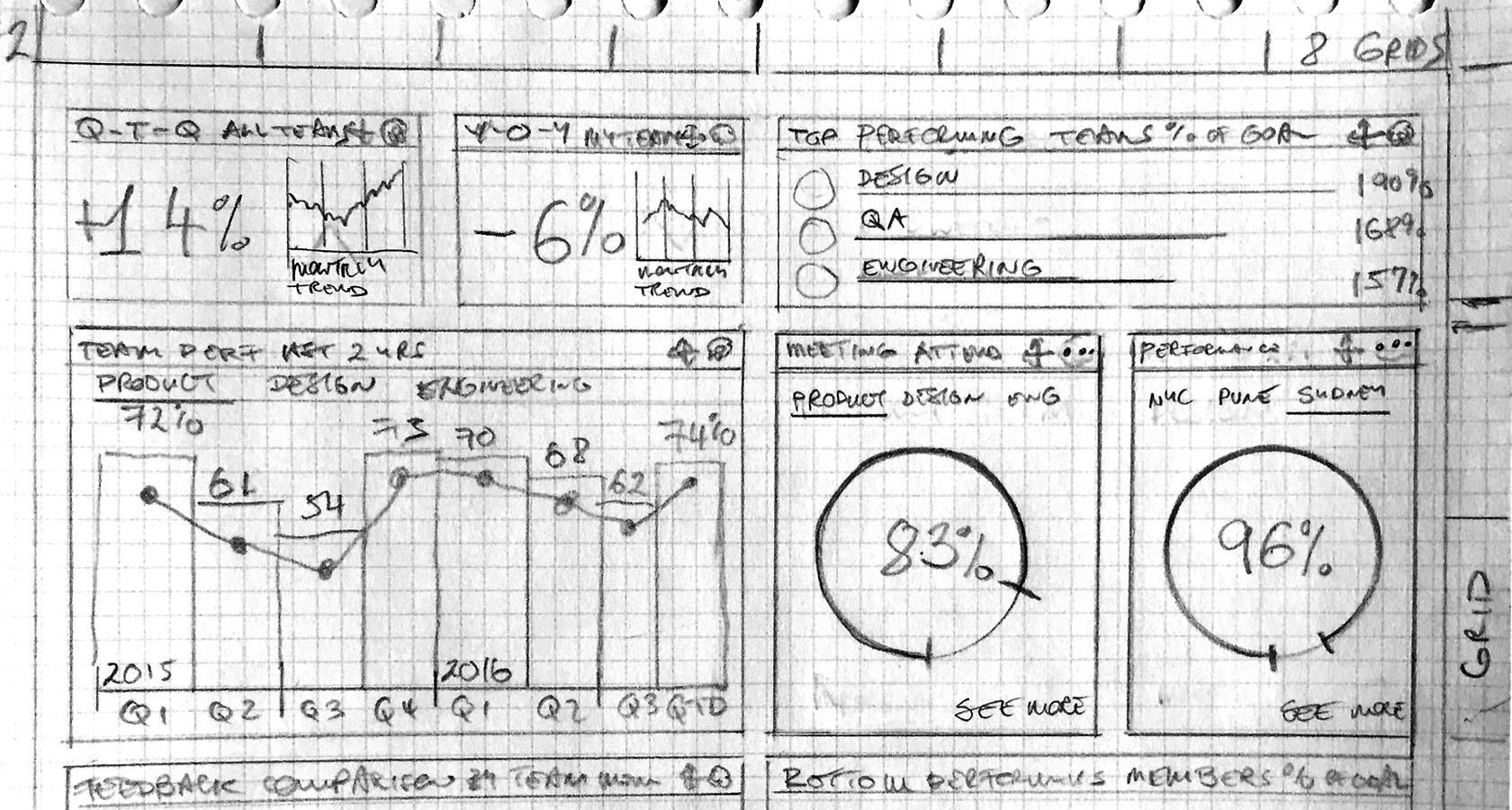 Wireframe sketch, wireframes for website prototype