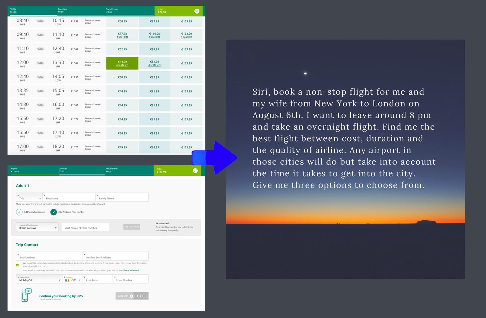 Conversational travel booking instead of web-forms
