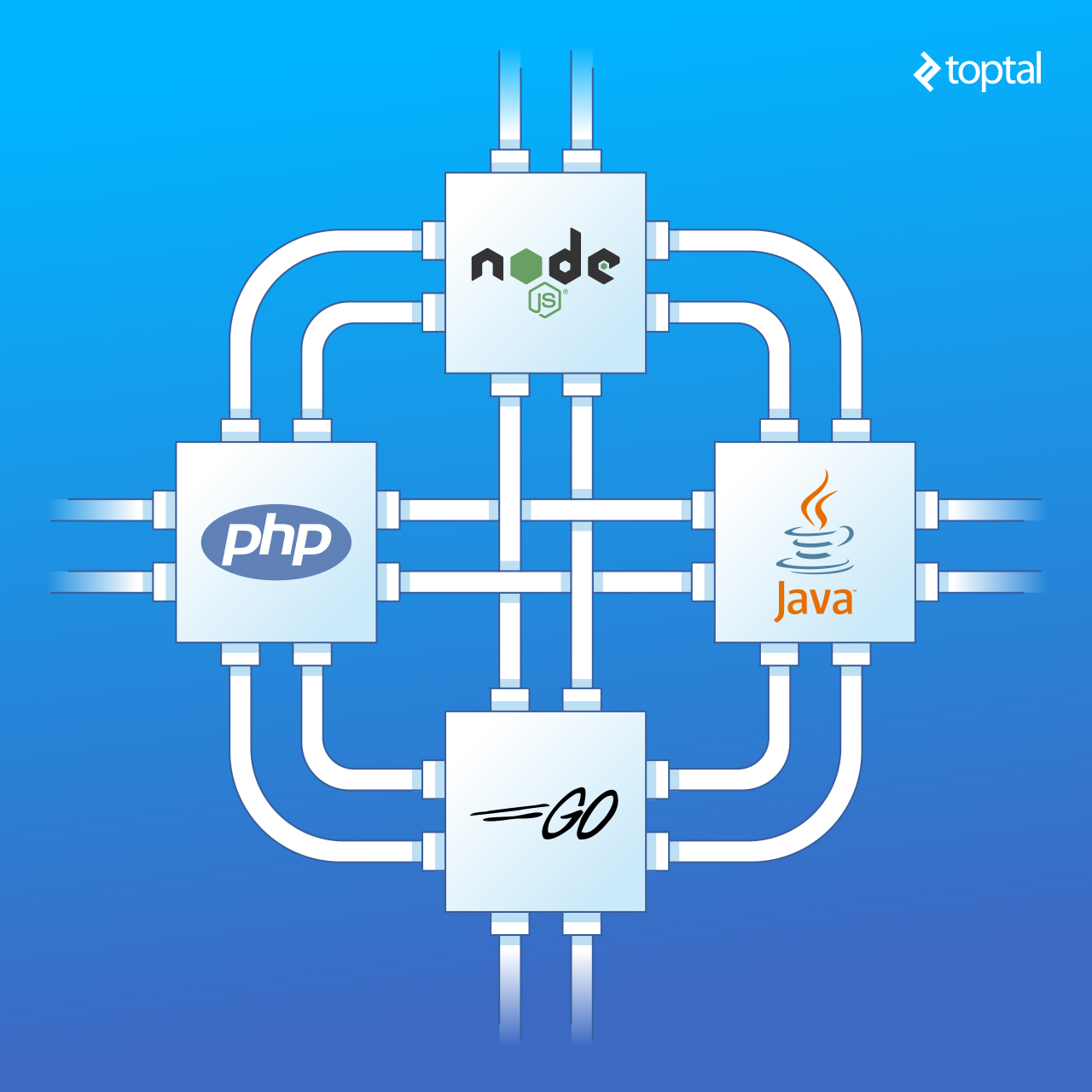 Cover Photo: Server-side I/O: Node vs. PHP vs. Java vs. Go