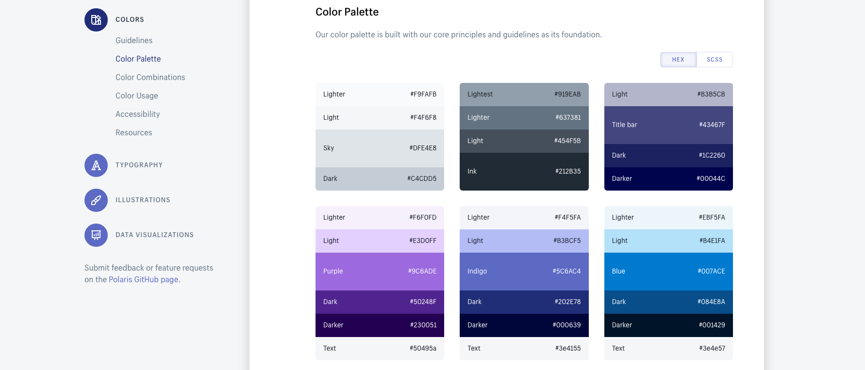 Shopify's design system styleguide
