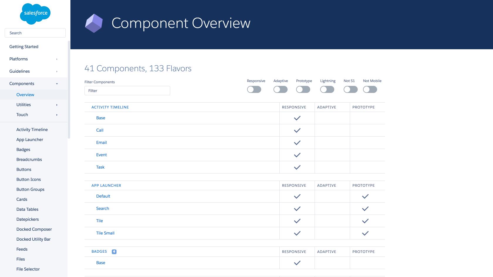 Sistema de diseño de Salesforce con componentes comunes y sus usos