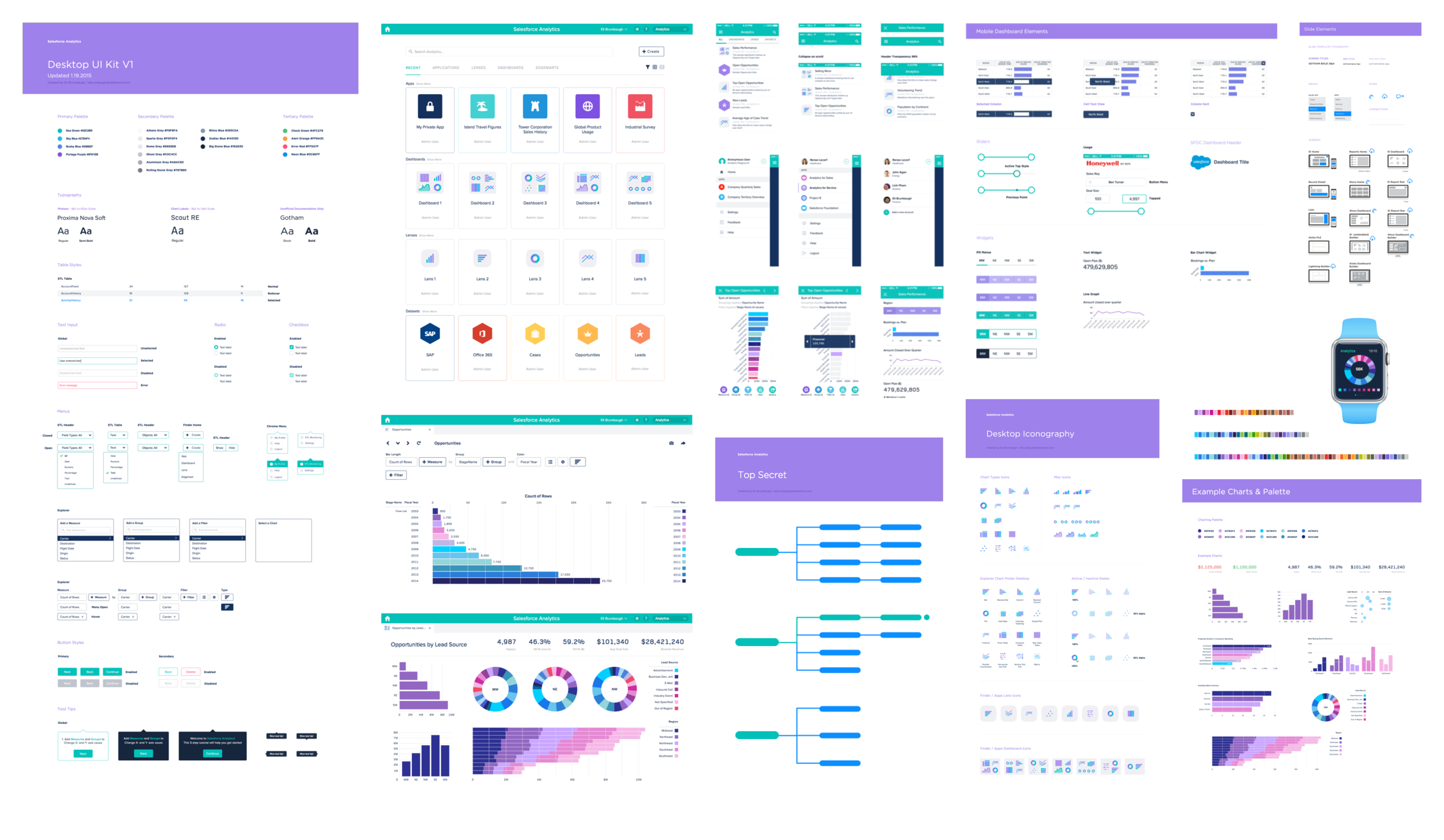 Salesforce analytics UI kit component library