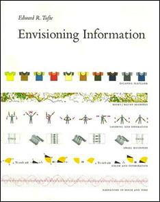 Imaginando la Informacion
