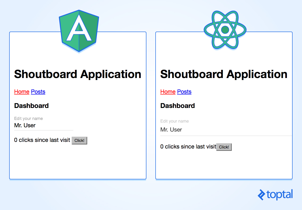 Shoutboard app in Angular vs. in React