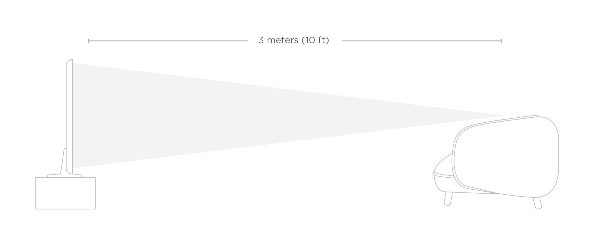 تایپوگرافی خواندن از فاصله 3 متری