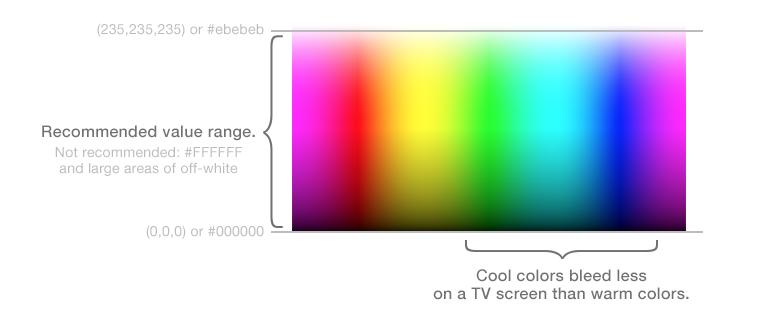 نحوه استفاده از رنگ سفید، استفاده از رنگ های خنک به جای رنگ های گرم
