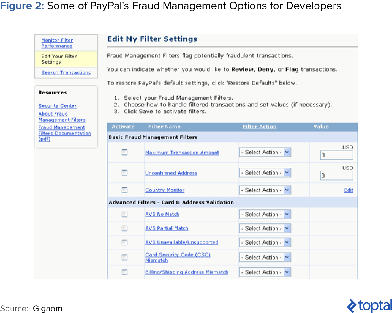 Figure 2: Some of PayPal's Fraud Management Options for Developers