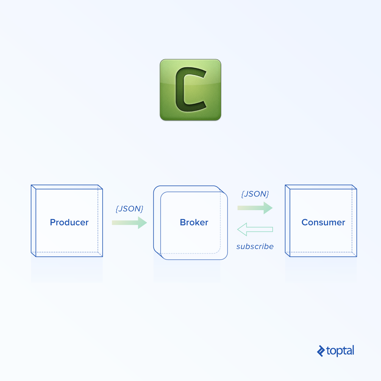 Using Celery: Python Task Management | Toptal