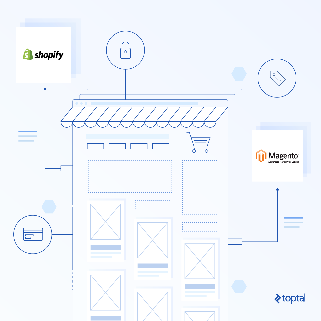 Shopify and Magento are the two most popular eCommerce platforms.