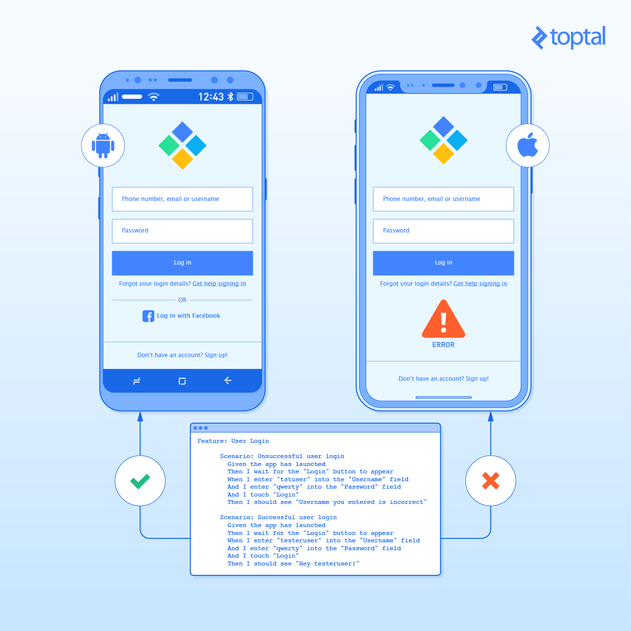 Calabash acceptance testing for Android and iOS