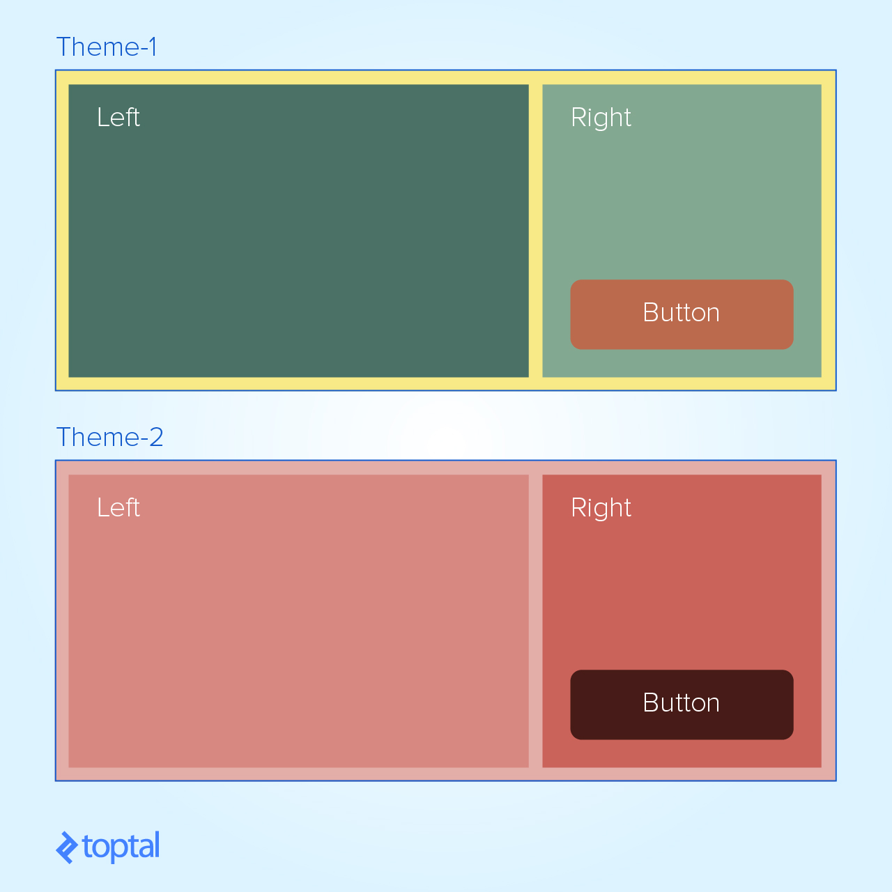 Comparison of theme-1 and theme-2 generated using Sass