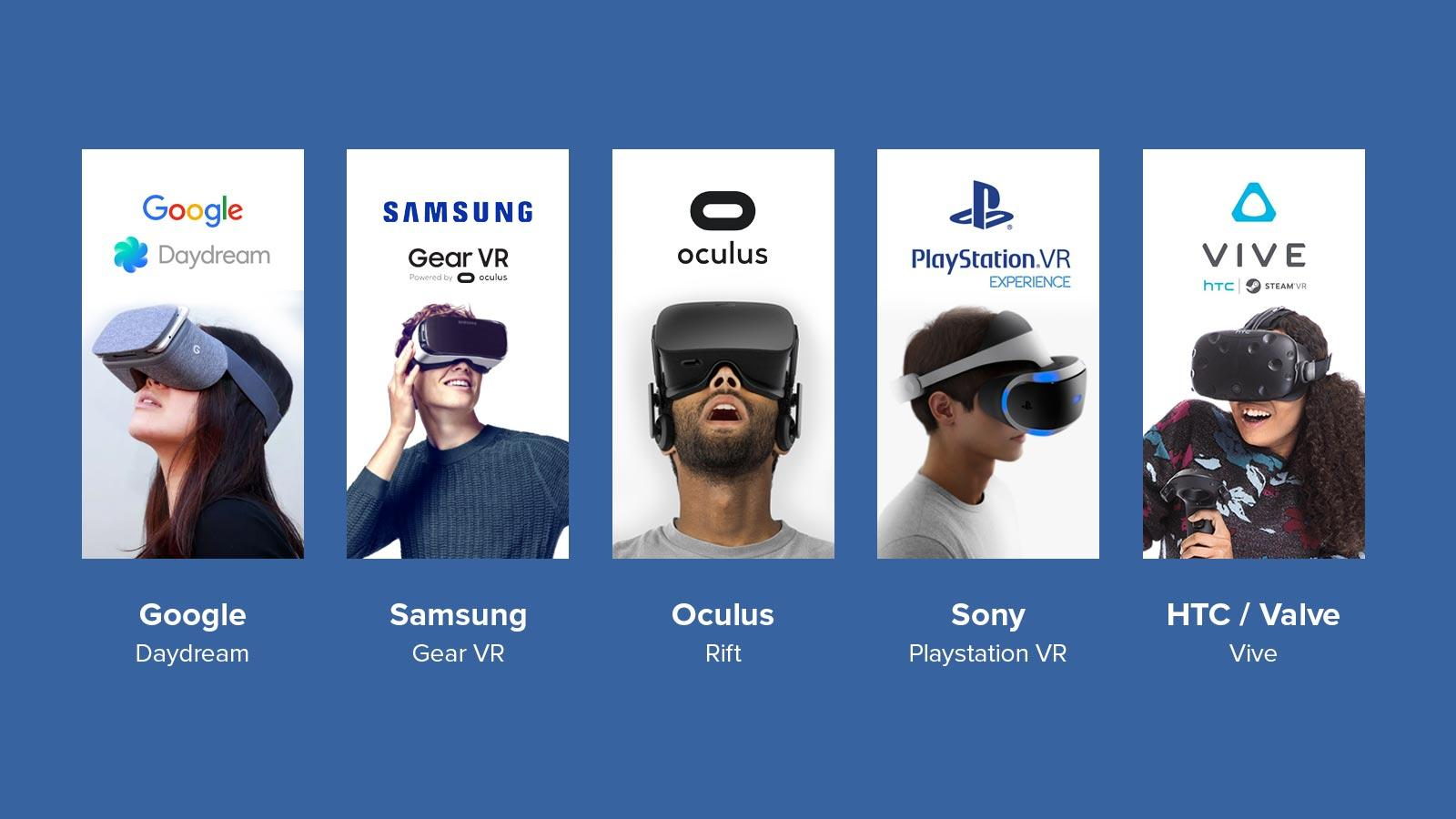 People wearing main VR headset in the market today: Google Daydream, Samsung Gear VR, Oculus Rift, Sony Playstation VR, HTC Vive