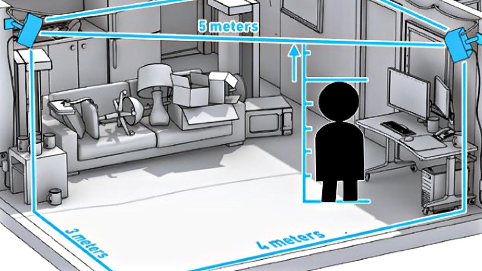 Graphic of a person in a room with space measurements for HTC Vive VR space requirements