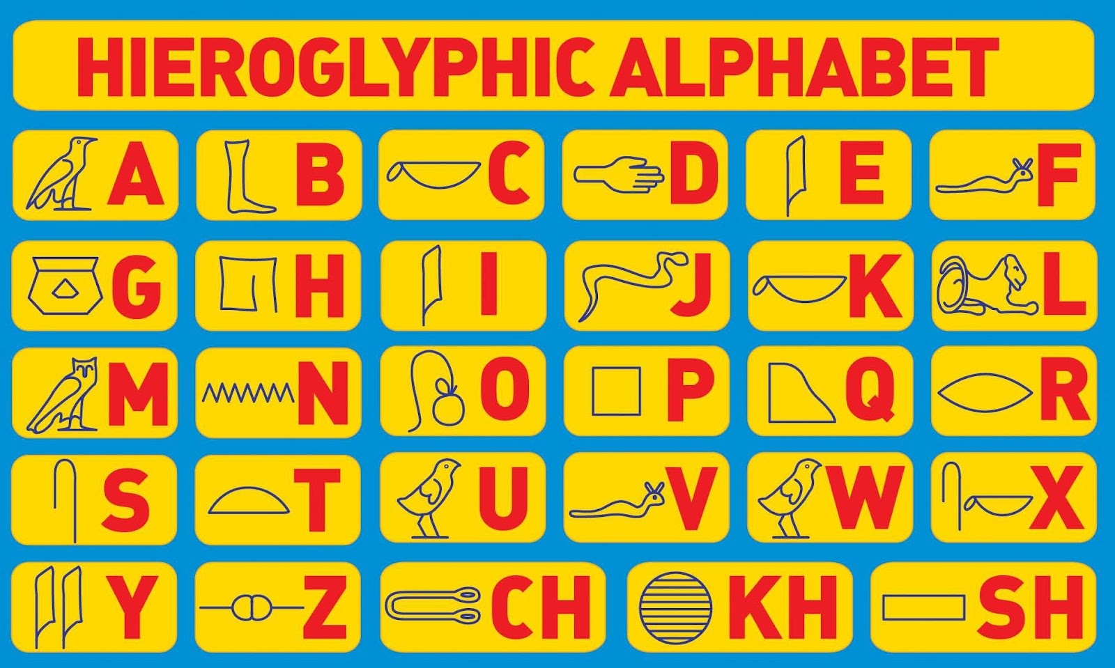 Egyptian Hieroglyphics alphabet chart, emoji history