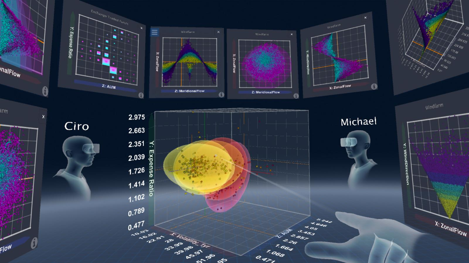 Virtualitics holographic projections of data analytics