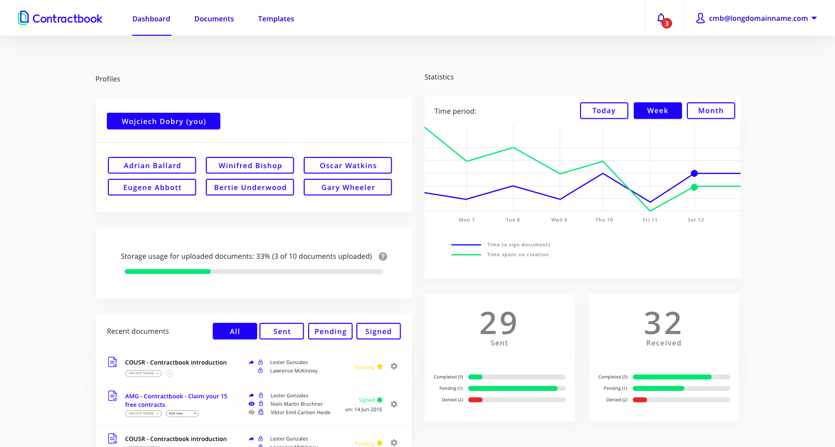 Elements in a dashboard design