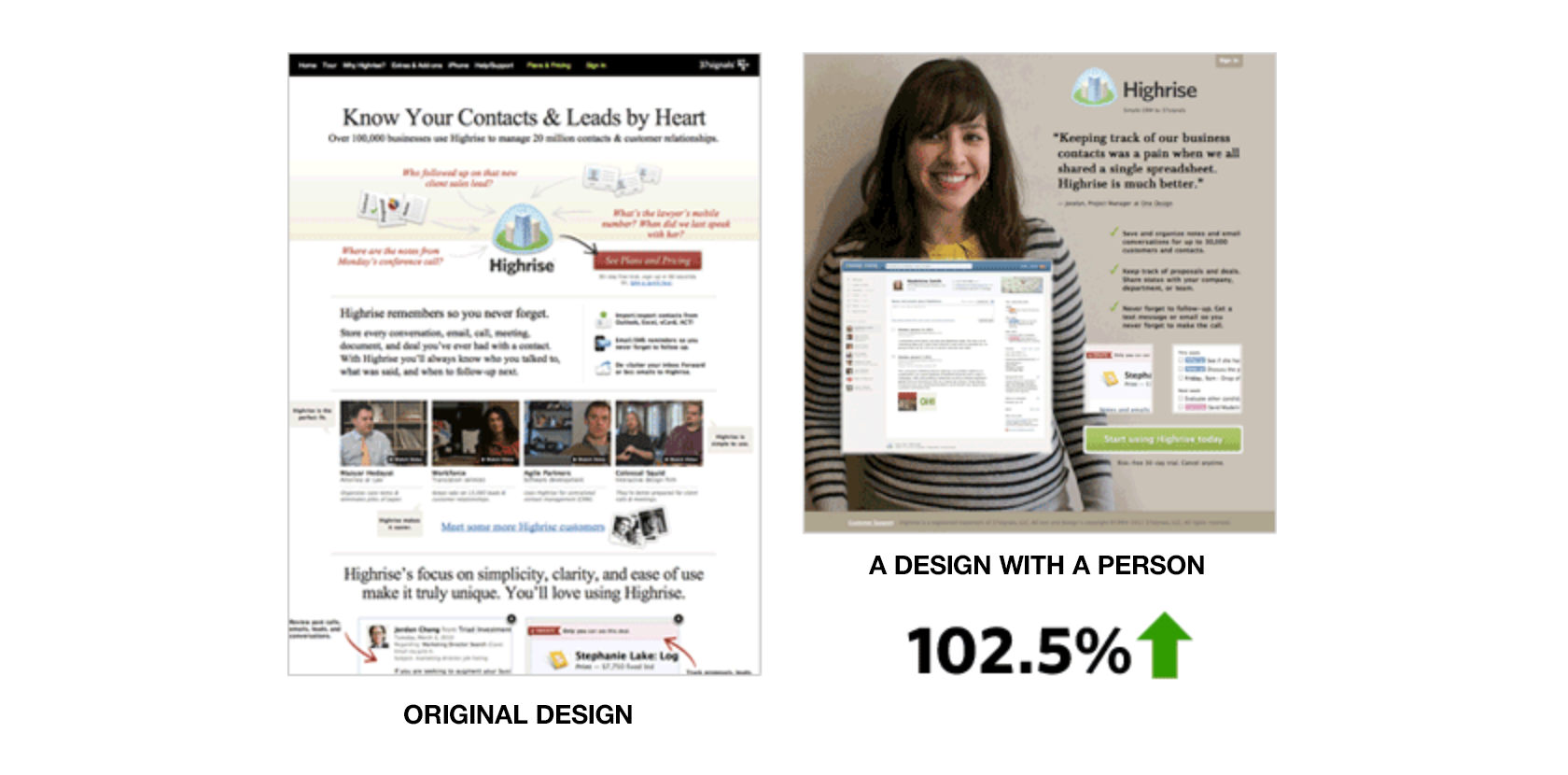 landing page layout conversions