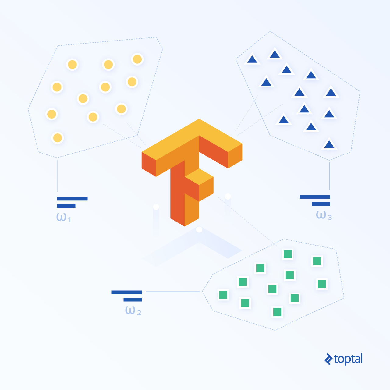 A TensorFlow Tutorial: The Ultimate Framework for Machine Learning