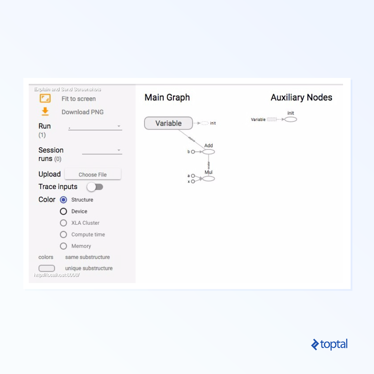 TensorBoard Data Flow Graph
