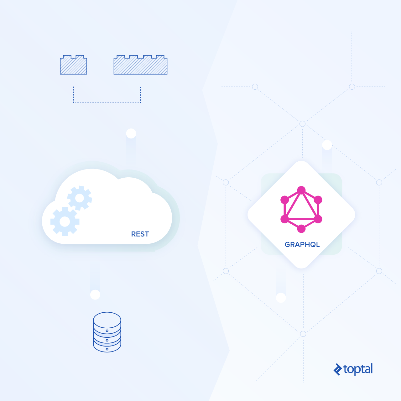 A GraphQL Tutorial | Toptal