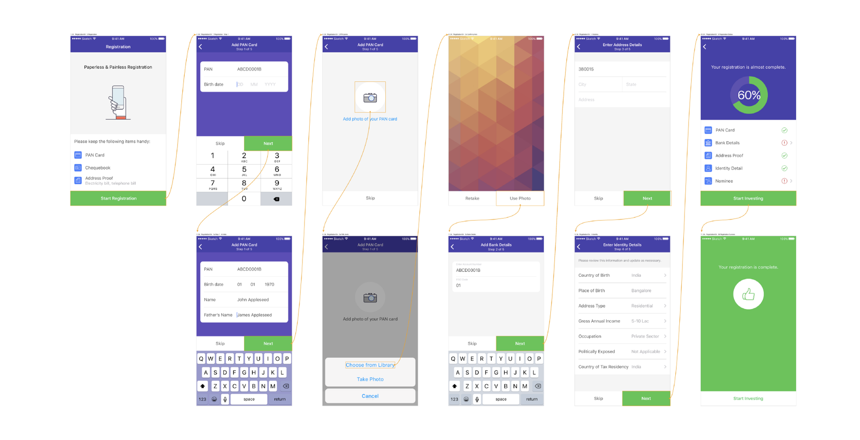 Best practices for financial app design involve breaking down complex features
