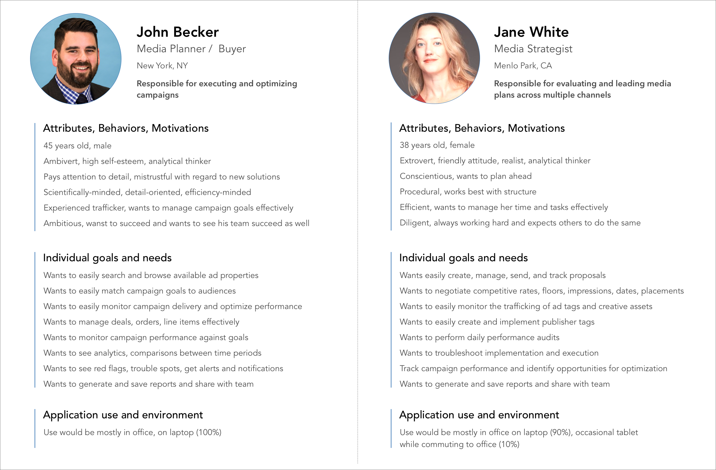 Personas are part of the UX design process