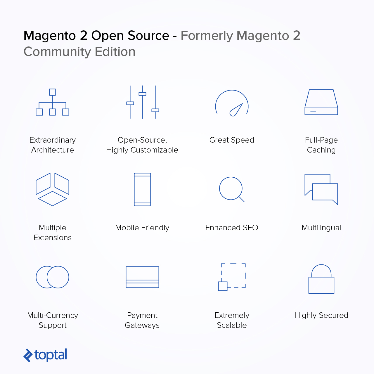 Magento 2 Community Edition is free, but nonetheless packed with features.