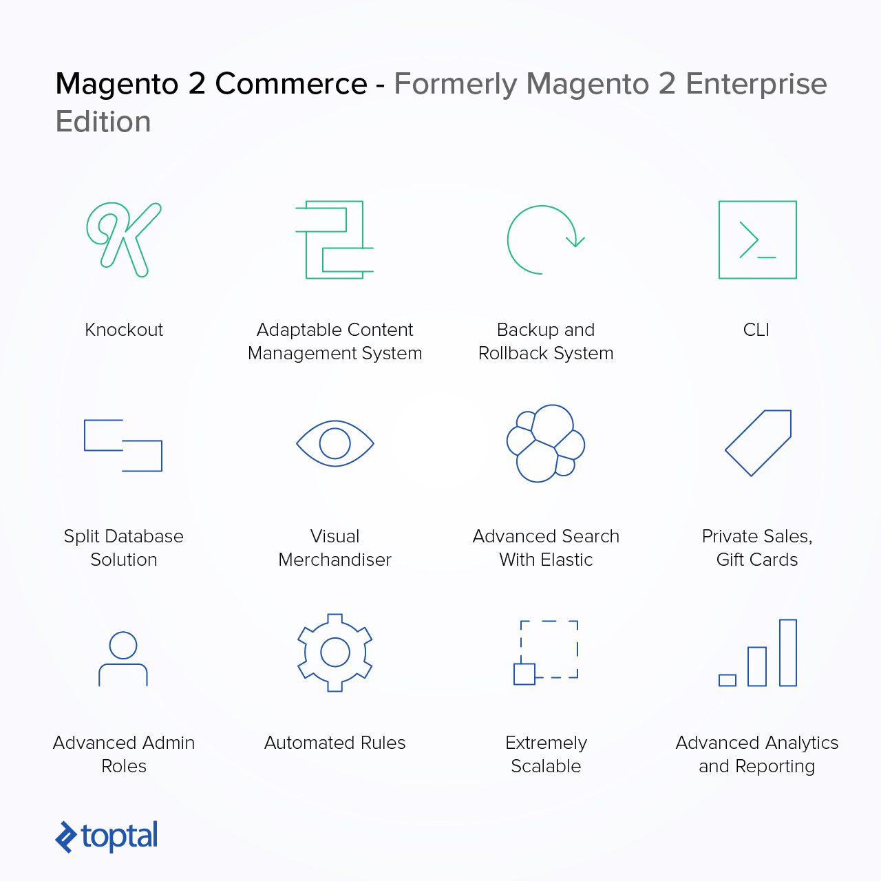 Magento Commerce covers some high-end features not found in Magento Open Source, but at the same time, some Magento Open Source features are more enterprise-ready than you might expect.