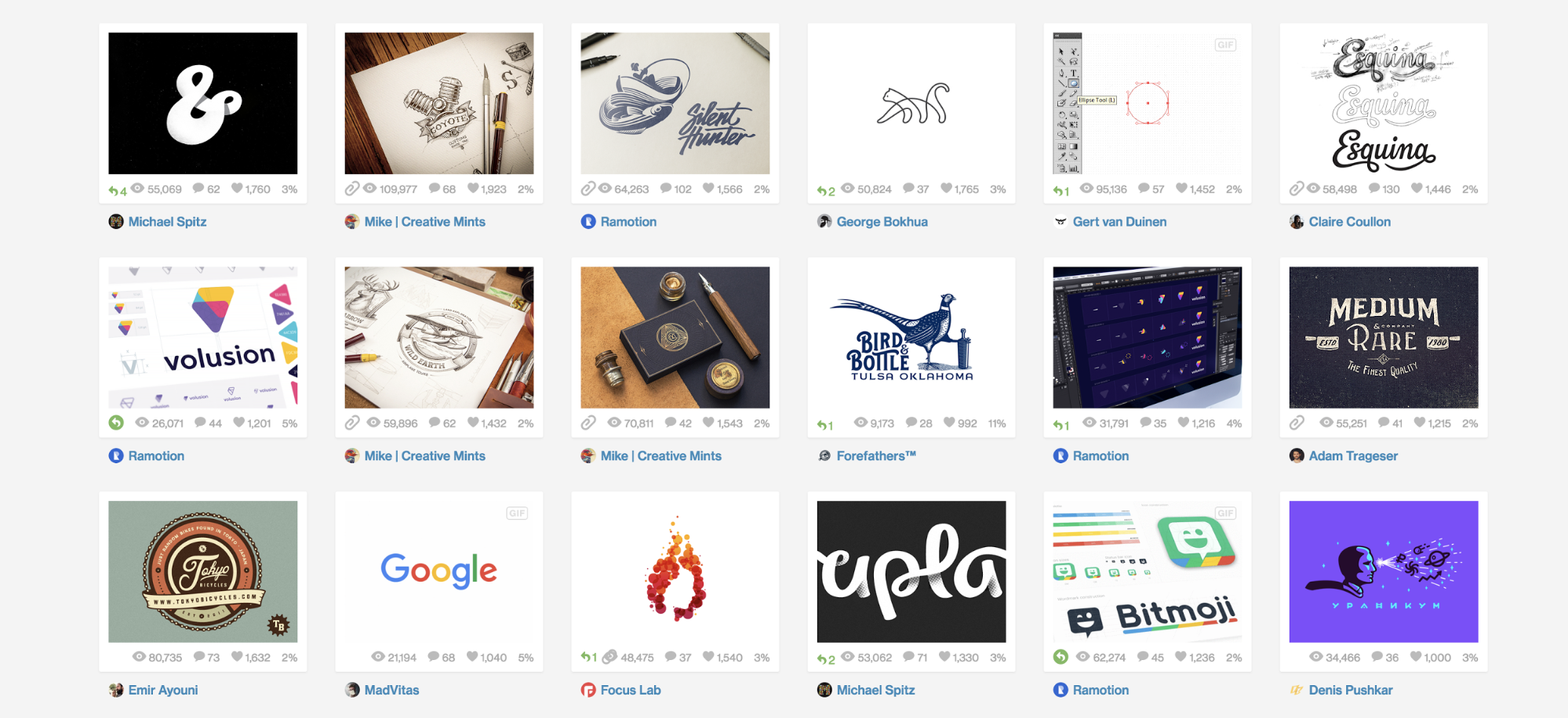 dribbble used for visual research and inspiration for logo design
