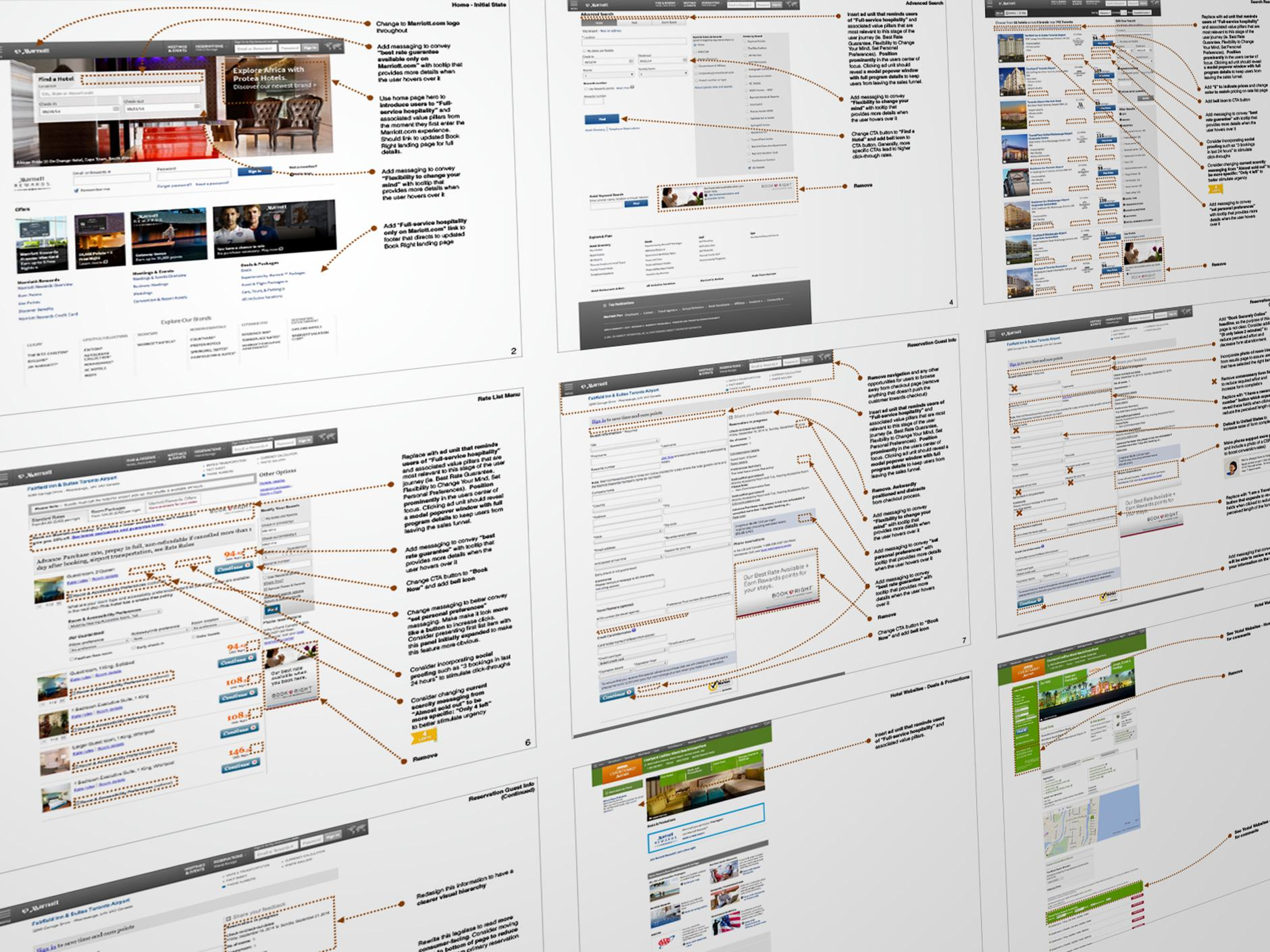 ux data analysis and ux audit of website
