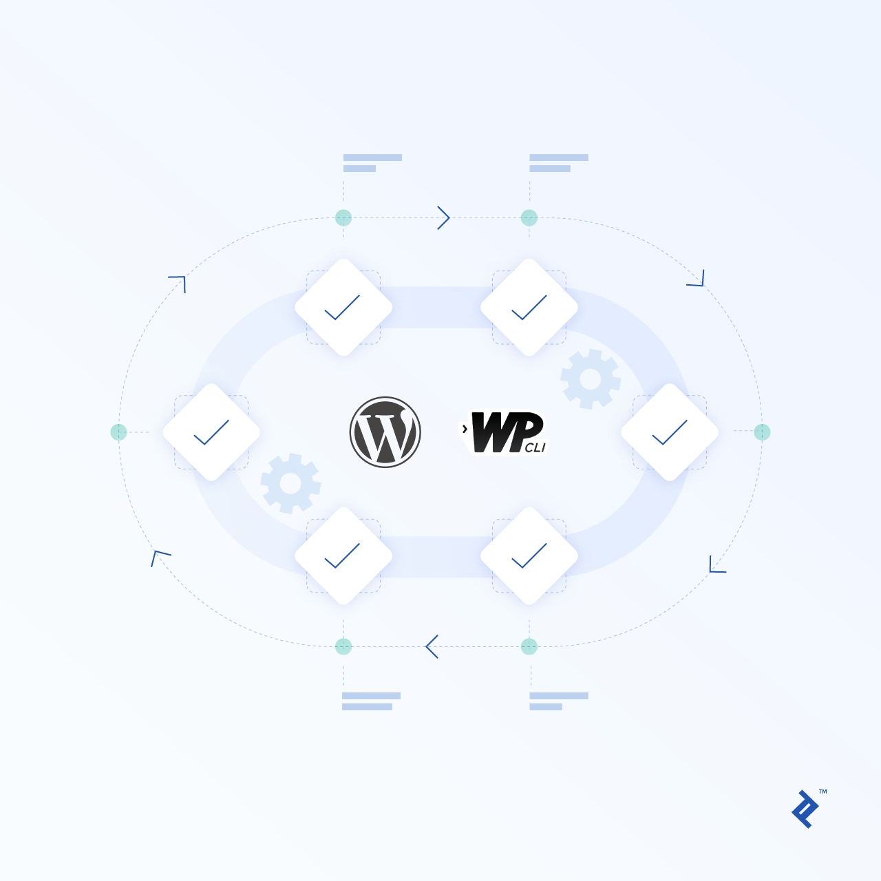 Automating Repetitive Tasks with WP-CLI