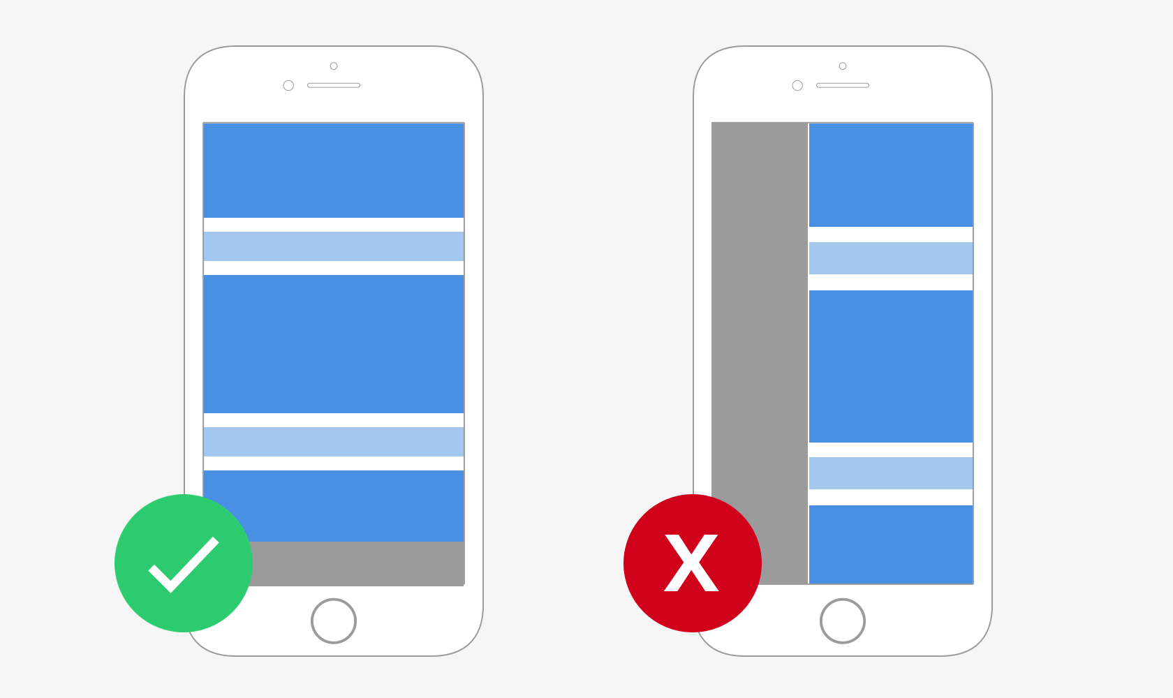 Responsive design plays a large part in mobile usability