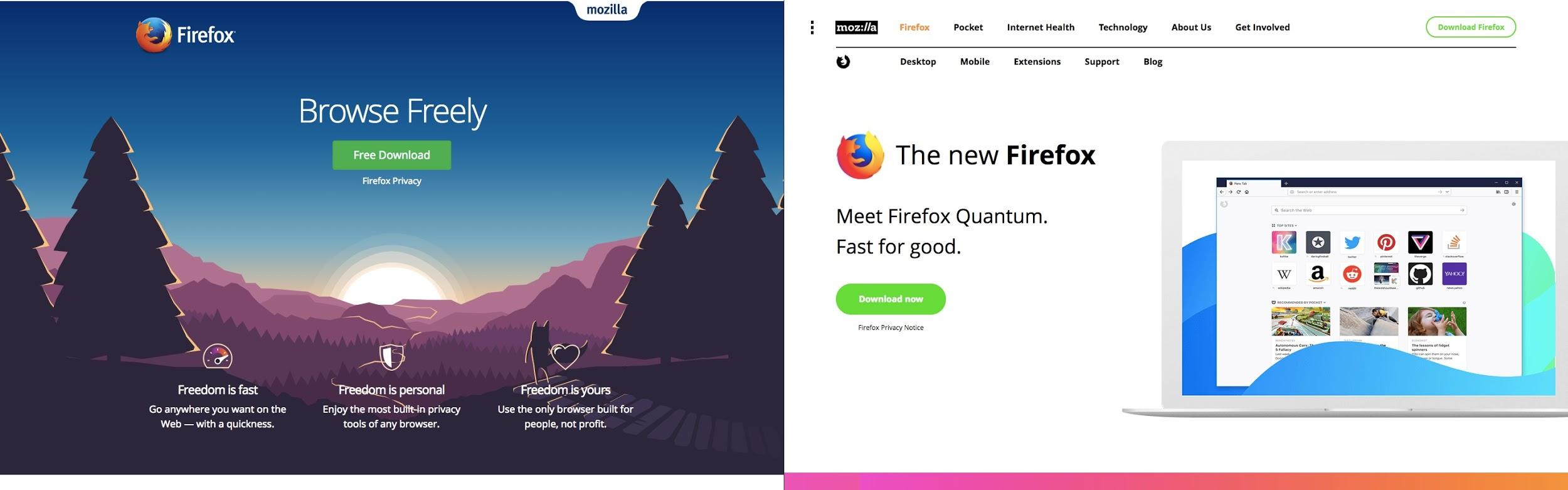 Mozilla, before and after their website redesign
