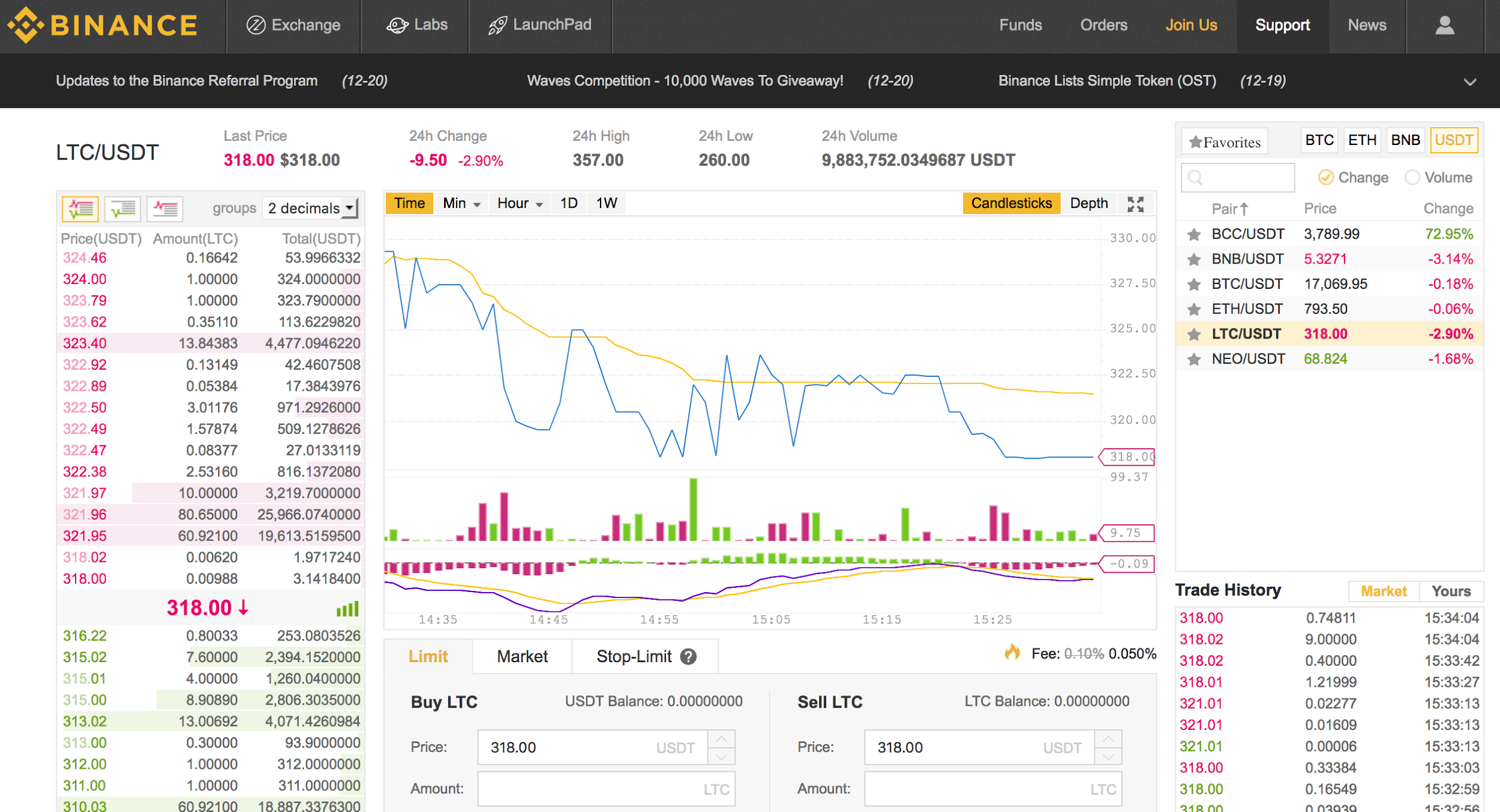 A Screenshot from the Binance User Interface