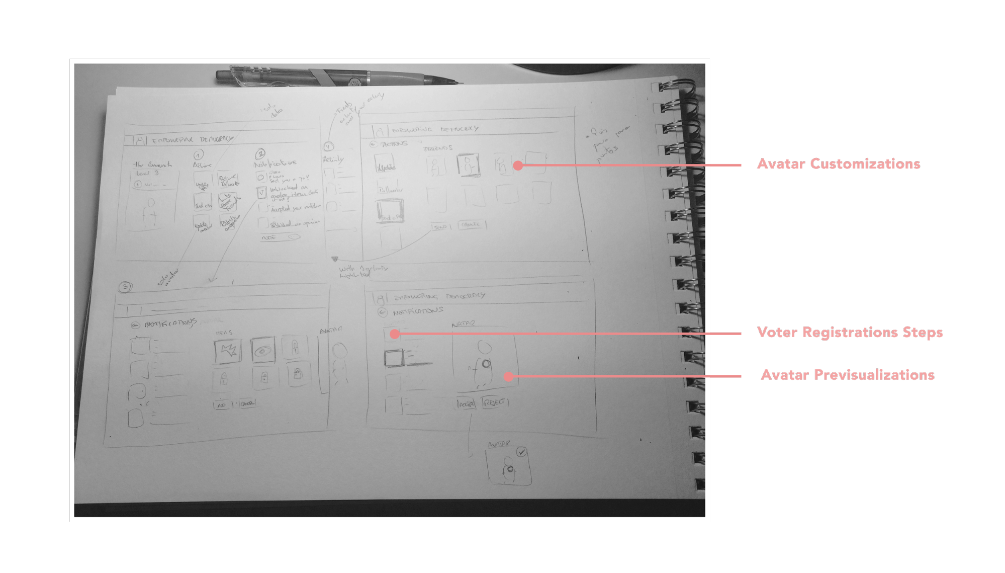UX prototyping starts with sketches