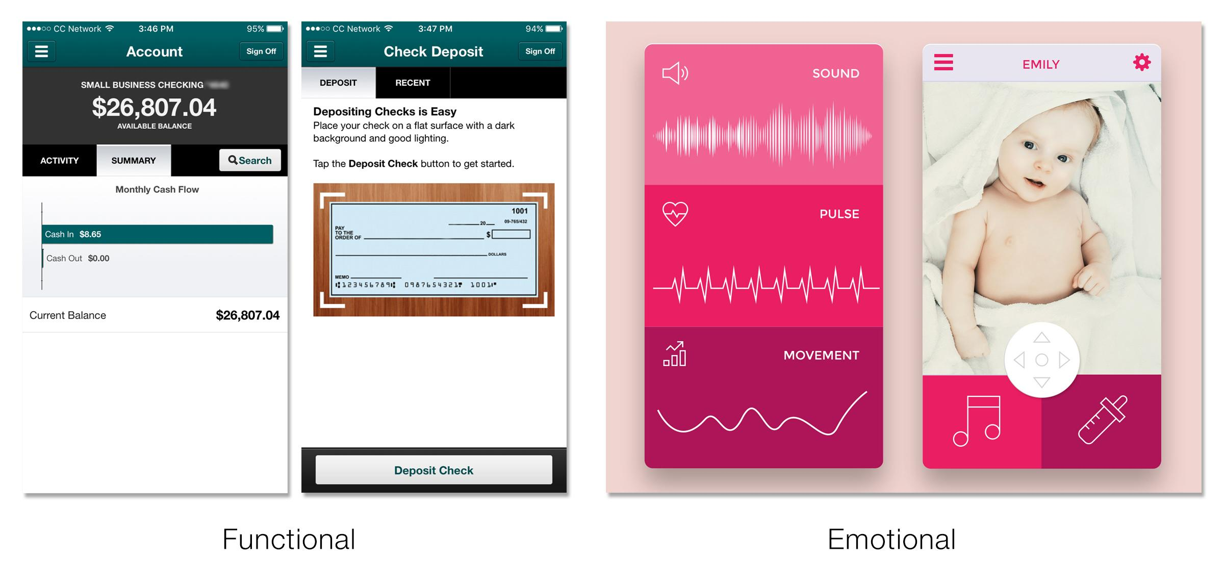 banking app fintech reflective design in emotional design