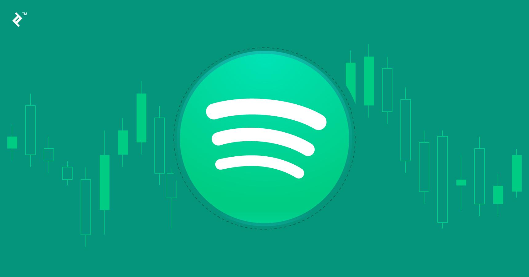 Spotify stock